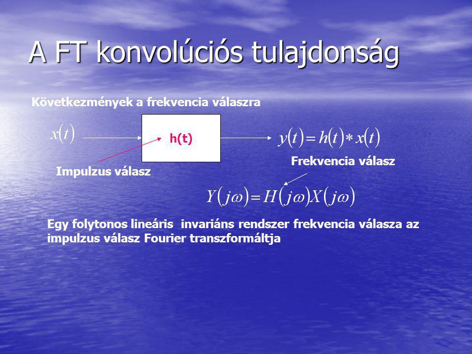 A FT konvolúciós tulajdonság Következmények a frekvencia válaszra h(t) Impulzus válasz Frekvencia válasz Egy folytonos lineáris invariáns rendszer fre