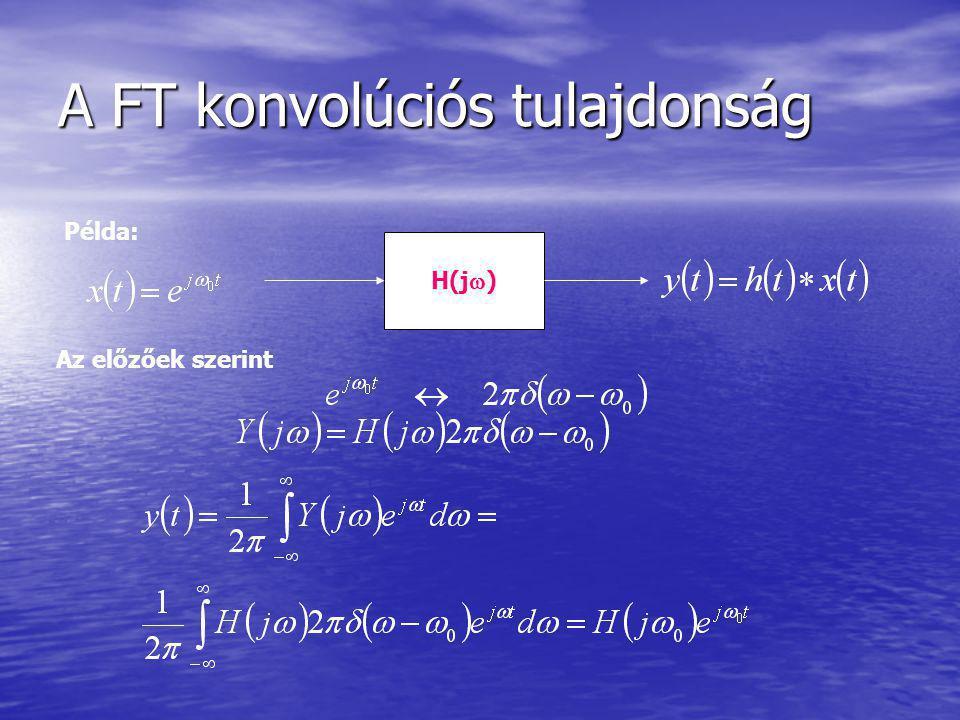 A FT konvolúciós tulajdonság Példa: H(j  ) Az előzőek szerint