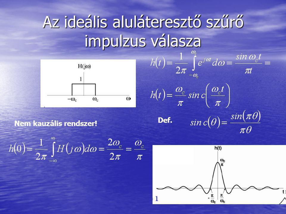 Az ideális aluláteresztő szűrő impulzus válasza Nem kauzális rendszer! Def.