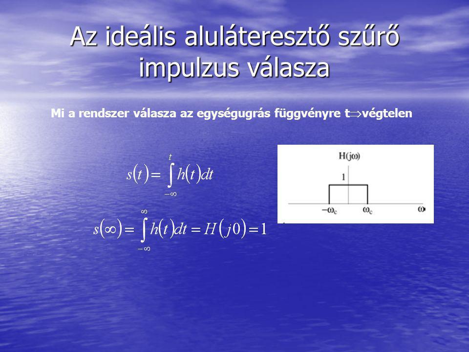 Az ideális aluláteresztő szűrő impulzus válasza Mi a rendszer válasza az egységugrás függvényre t  végtelen