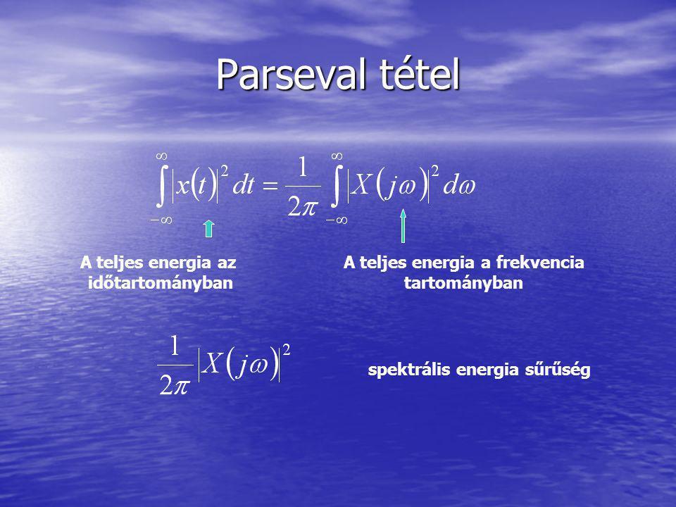 Parseval tétel A teljes energia az időtartományban A teljes energia a frekvencia tartományban spektrális energia sűrűség