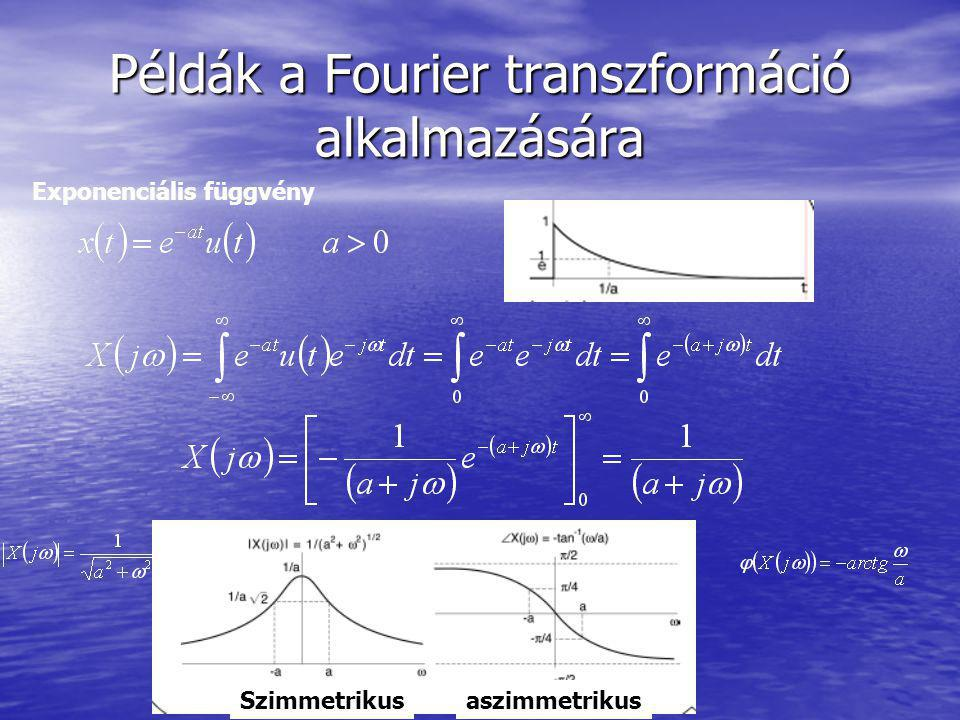 Példák a Fourier transzformáció alkalmazására Négyszög impulzus az időtérben A két szélesség szorzata állandó  határozatlansági reláció!!.
