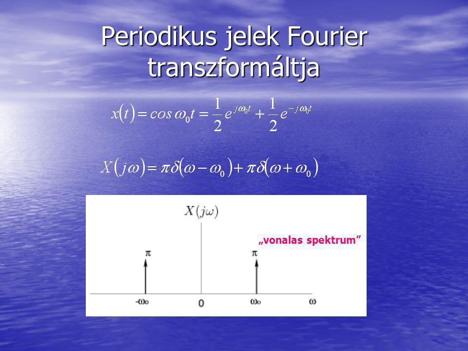 """Periodikus jelek Fourier transzformáltja """"vonalas spektrum"""