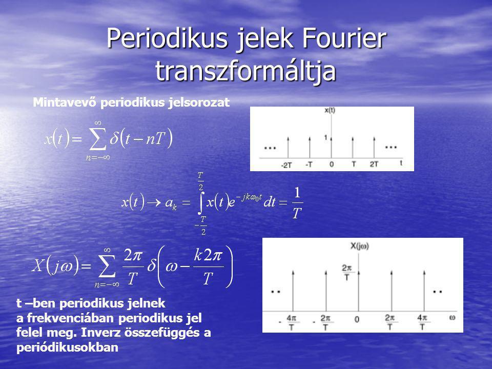 Periodikus jelek Fourier transzformáltja Mintavevő periodikus jelsorozat t –ben periodikus jelnek a frekvenciában periodikus jel felel meg.