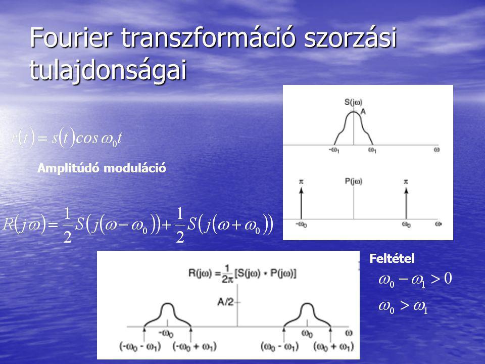 Fourier transzformáció szorzási tulajdonságai Amplitúdó moduláció Feltétel