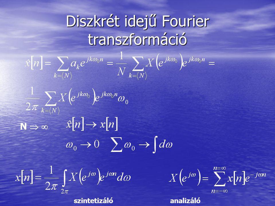 Diszkrét idejű Fourier transzformáció N   szintetizálóanalizáló