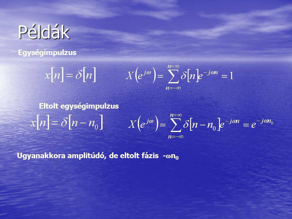Példák Egységimpulzus Eltolt egységimpulzus Ugyanakkora amplitúdó, de eltolt fázis -  n 0