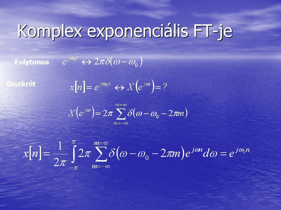 Komplex exponenciális FT-je Folytonos Diszkrét