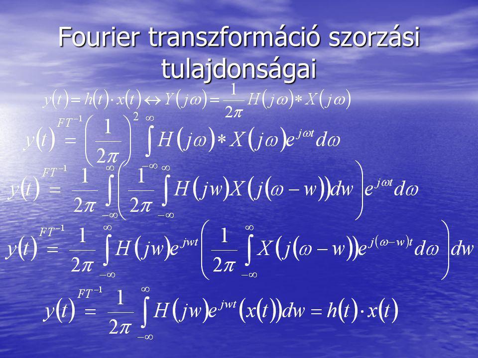 Fourier transzformáció szorzási tulajdonságai
