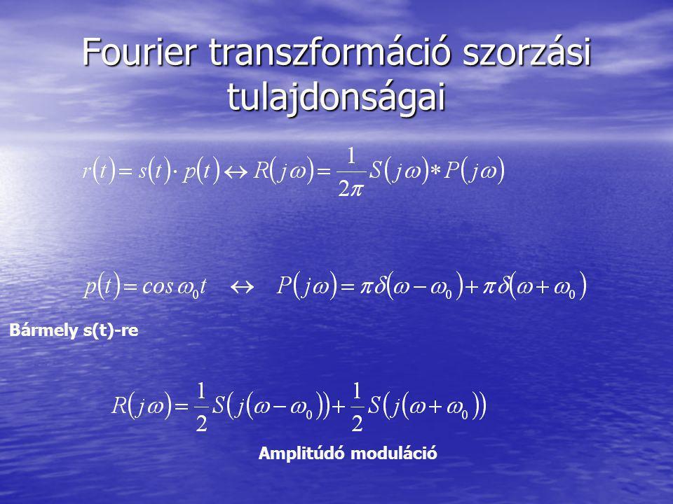 Bármely s(t)-re Amplitúdó moduláció