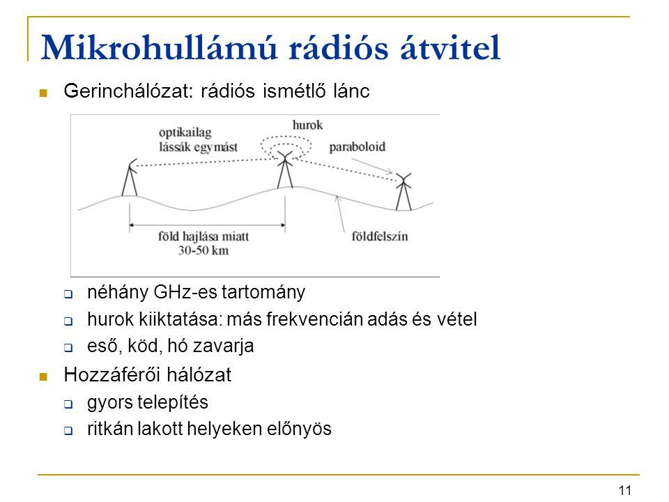 11 Gerinchálózat: rádiós ismétlő lánc  néhány GHz-es tartomány  hurok kiiktatása: más frekvencián adás és vétel  eső, köd, hó zavarja Hozzáférői hálózat  gyors telepítés  ritkán lakott helyeken előnyös Mikrohullámú rádiós átvitel