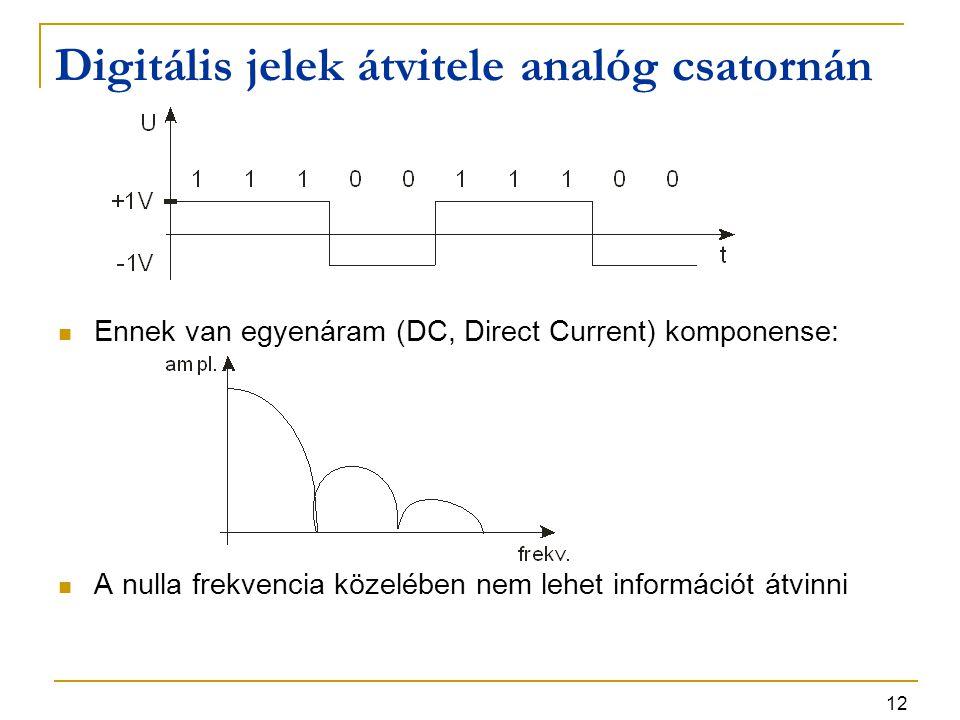 12 Digitális jelek átvitele analóg csatornán Ennek van egyenáram (DC, Direct Current) komponense: A nulla frekvencia közelében nem lehet információt á