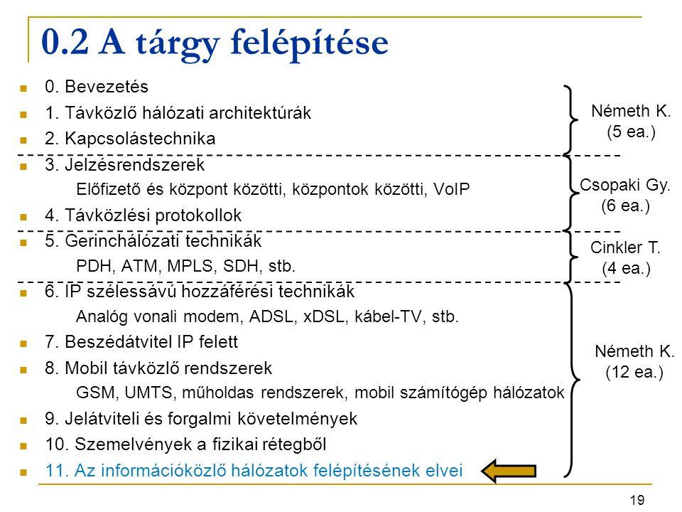 19 0.2 A tárgy felépítése 0. Bevezetés 1. Távközlő hálózati architektúrák 2. Kapcsolástechnika 3. Jelzésrendszerek Előfizető és központ közötti, közpo