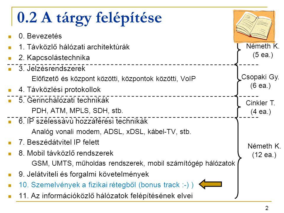 2 0.2 A tárgy felépítése 0. Bevezetés 1. Távközlő hálózati architektúrák 2. Kapcsolástechnika 3. Jelzésrendszerek Előfizető és központ közötti, közpon