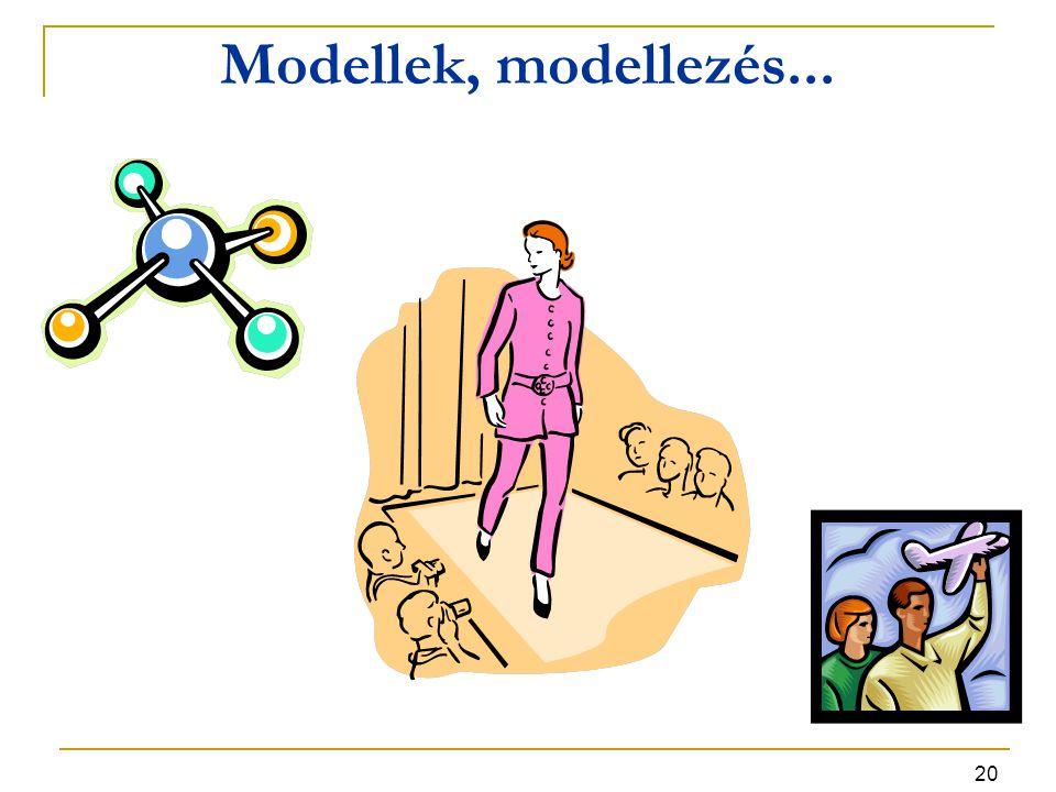 20 Modellek, modellezés...