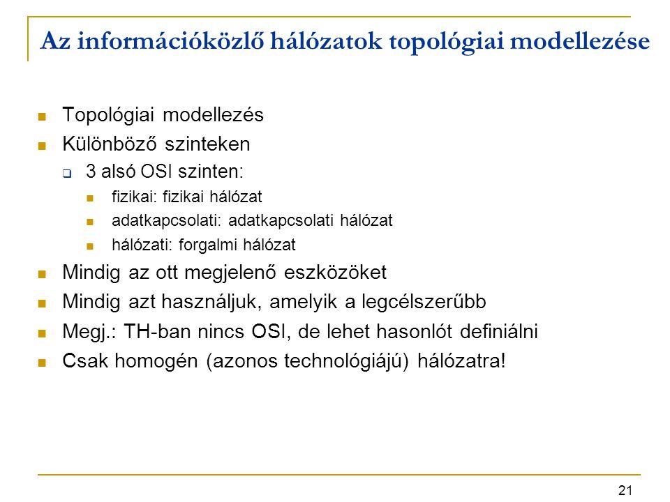21 Az információközlő hálózatok topológiai modellezése Topológiai modellezés Különböző szinteken  3 alsó OSI szinten: fizikai: fizikai hálózat adatkapcsolati: adatkapcsolati hálózat hálózati: forgalmi hálózat Mindig az ott megjelenő eszközöket Mindig azt használjuk, amelyik a legcélszerűbb Megj.: TH-ban nincs OSI, de lehet hasonlót definiálni Csak homogén (azonos technológiájú) hálózatra!