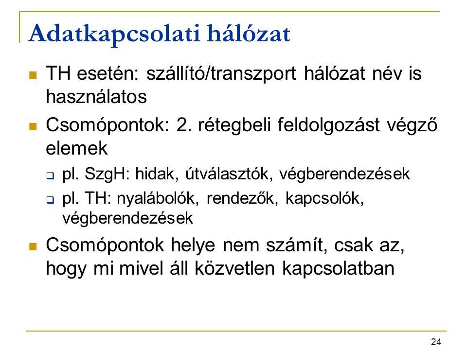 24 Adatkapcsolati hálózat TH esetén: szállító/transzport hálózat név is használatos Csomópontok: 2.