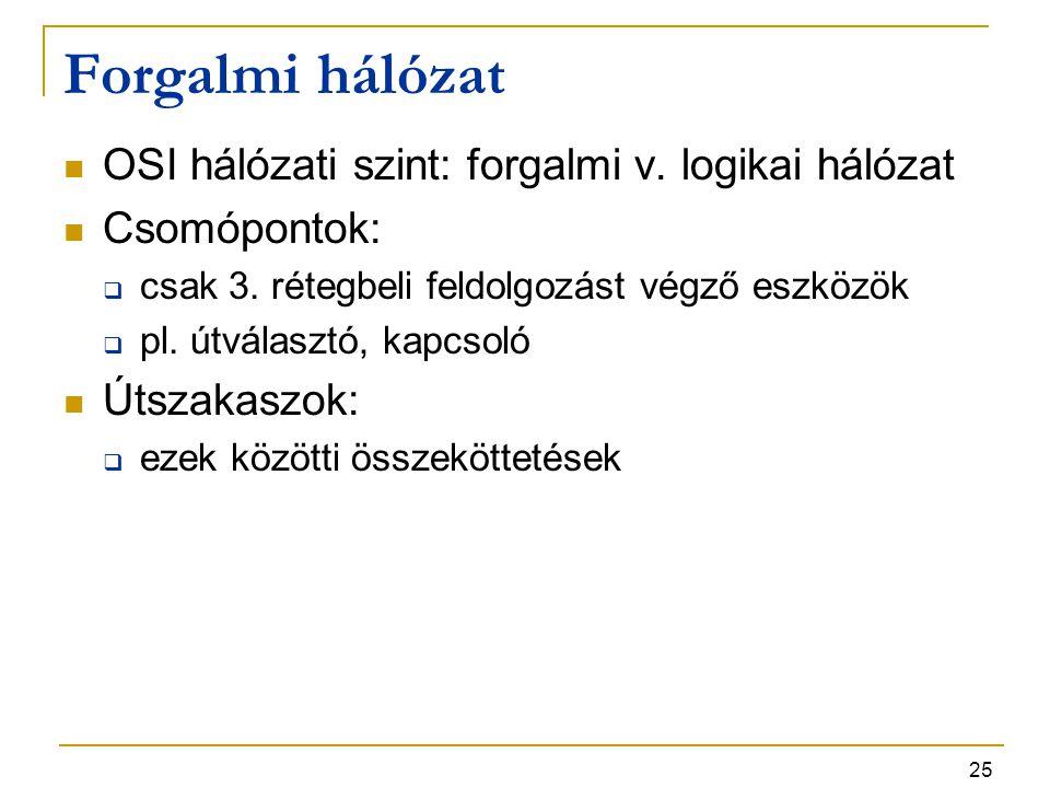 25 Forgalmi hálózat OSI hálózati szint: forgalmi v. logikai hálózat Csomópontok:  csak 3. rétegbeli feldolgozást végző eszközök  pl. útválasztó, kap