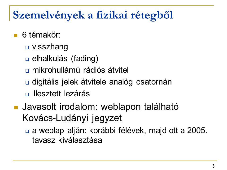 3 6 témakör:  visszhang  elhalkulás (fading)  mikrohullámú rádiós átvitel  digitális jelek átvitele analóg csatornán  illesztett lezárás Javasolt irodalom: weblapon található Kovács-Ludányi jegyzet  a weblap alján: korábbi félévek, majd ott a 2005.