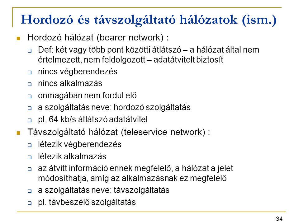 34 Hordozó és távszolgáltató hálózatok (ism.) Hordozó hálózat (bearer network) :  Def: két vagy több pont közötti átlátszó – a hálózat által nem értelmezett, nem feldolgozott – adatátvitelt biztosít  nincs végberendezés  nincs alkalmazás  önmagában nem fordul elő  a szolgáltatás neve: hordozó szolgáltatás  pl.