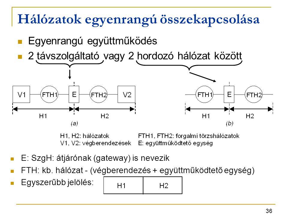 36 Hálózatok egyenrangú összekapcsolása Egyenrangú együttműködés 2 távszolgáltató vagy 2 hordozó hálózat között E: SzgH: átjárónak (gateway) is nevezik FTH: kb.