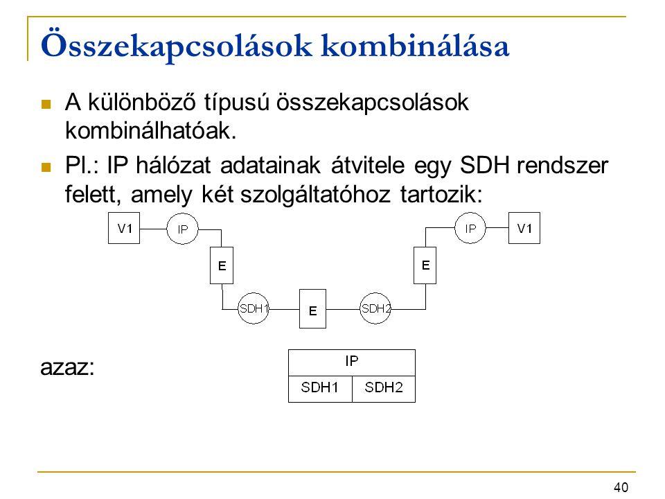 40 Összekapcsolások kombinálása A különböző típusú összekapcsolások kombinálhatóak. Pl.: IP hálózat adatainak átvitele egy SDH rendszer felett, amely