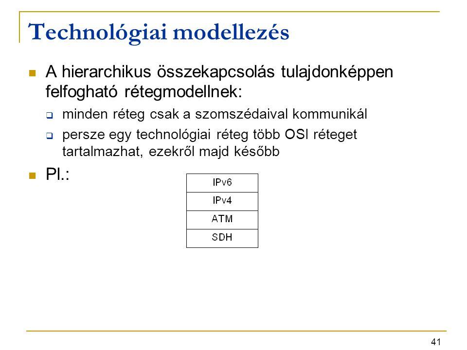 41 Technológiai modellezés A hierarchikus összekapcsolás tulajdonképpen felfogható rétegmodellnek:  minden réteg csak a szomszédaival kommunikál  persze egy technológiai réteg több OSI réteget tartalmazhat, ezekről majd később Pl.: