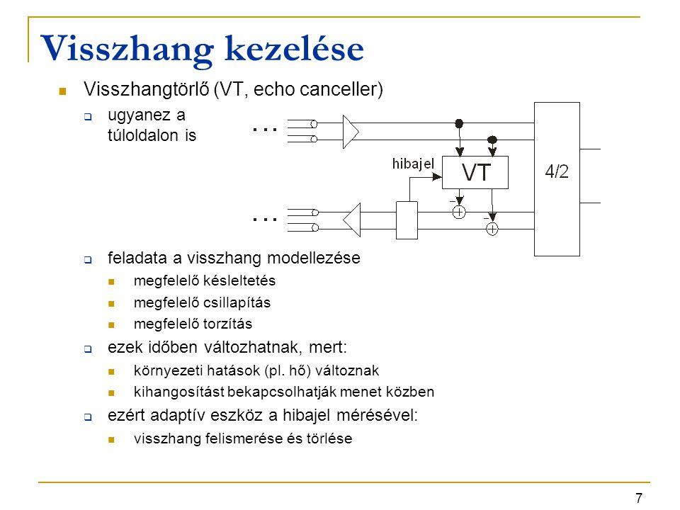 7 Visszhang kezelése Visszhangtörlő (VT, echo canceller)  ugyanez a túloldalon is  feladata a visszhang modellezése megfelelő késleltetés megfelelő
