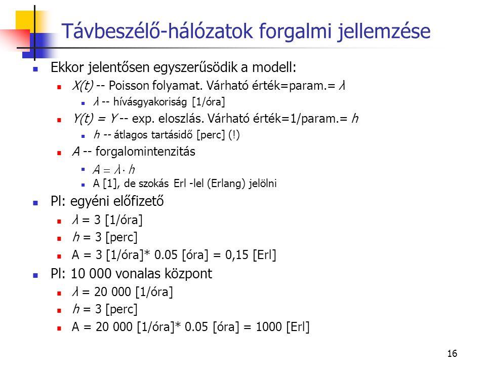 16 Távbeszélő-hálózatok forgalmi jellemzése Ekkor jelentősen egyszerűsödik a modell: X(t) -- Poisson folyamat.