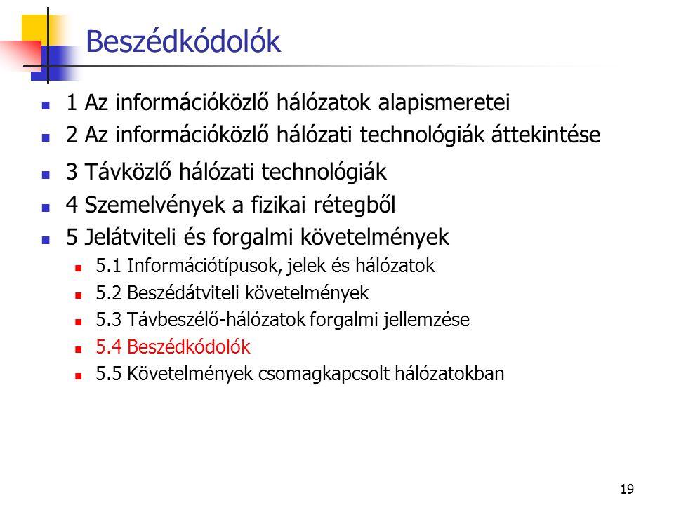 19 1 Az információközlő hálózatok alapismeretei 2 Az információközlő hálózati technológiák áttekintése 3 Távközlő hálózati technológiák 4 Szemelvények a fizikai rétegből 5 Jelátviteli és forgalmi követelmények 5.1 Információtípusok, jelek és hálózatok 5.2 Beszédátviteli követelmények 5.3 Távbeszélő-hálózatok forgalmi jellemzése 5.4 Beszédkódolók 5.5 Követelmények csomagkapcsolt hálózatokban Beszédkódolók