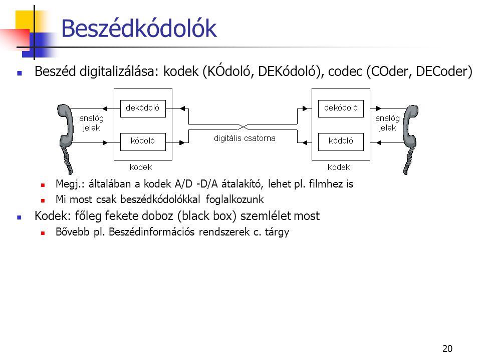 20 Beszéd digitalizálása: kodek (KÓdoló, DEKódoló), codec (COder, DECoder) Megj.: általában a kodek A/D -D/A átalakító, lehet pl.
