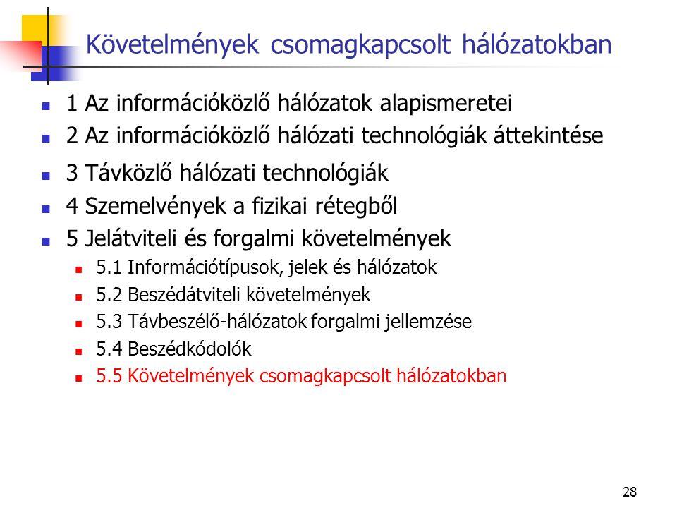 28 1 Az információközlő hálózatok alapismeretei 2 Az információközlő hálózati technológiák áttekintése 3 Távközlő hálózati technológiák 4 Szemelvények a fizikai rétegből 5 Jelátviteli és forgalmi követelmények 5.1 Információtípusok, jelek és hálózatok 5.2 Beszédátviteli követelmények 5.3 Távbeszélő-hálózatok forgalmi jellemzése 5.4 Beszédkódolók 5.5 Követelmények csomagkapcsolt hálózatokban Követelmények csomagkapcsolt hálózatokban