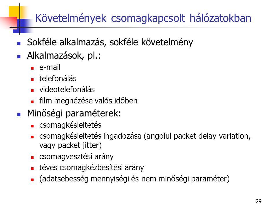 29 Sokféle alkalmazás, sokféle követelmény Alkalmazások, pl.: e-mail telefonálás videotelefonálás film megnézése valós időben Minőségi paraméterek: csomagkésleltetés csomagkésleltetés ingadozása (angolul packet delay variation, vagy packet jitter) csomagvesztési arány téves csomagkézbesítési arány (adatsebesség mennyiségi és nem minőségi paraméter) Követelmények csomagkapcsolt hálózatokban