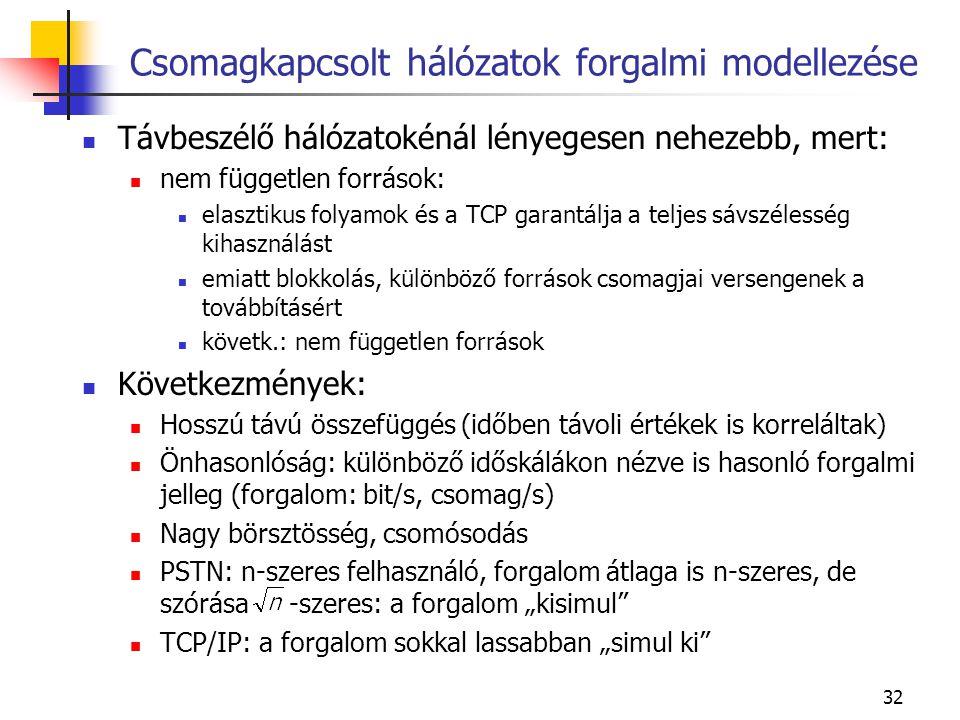 """32 Csomagkapcsolt hálózatok forgalmi modellezése Távbeszélő hálózatokénál lényegesen nehezebb, mert: nem független források: elasztikus folyamok és a TCP garantálja a teljes sávszélesség kihasználást emiatt blokkolás, különböző források csomagjai versengenek a továbbításért követk.: nem független források Következmények: Hosszú távú összefüggés (időben távoli értékek is korreláltak) Önhasonlóság: különböző időskálákon nézve is hasonló forgalmi jelleg (forgalom: bit/s, csomag/s) Nagy börsztösség, csomósodás PSTN: n-szeres felhasználó, forgalom átlaga is n-szeres, de szórása -szeres: a forgalom """"kisimul TCP/IP: a forgalom sokkal lassabban """"simul ki"""