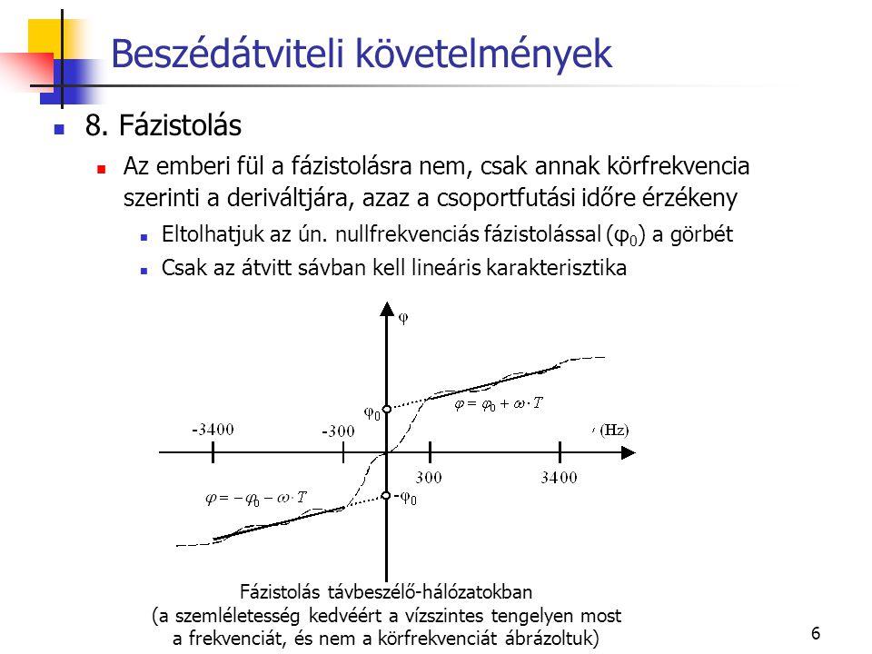 6 8. Fázistolás Az emberi fül a fázistolásra nem, csak annak körfrekvencia szerinti a deriváltjára, azaz a csoportfutási időre érzékeny Eltolhatjuk az