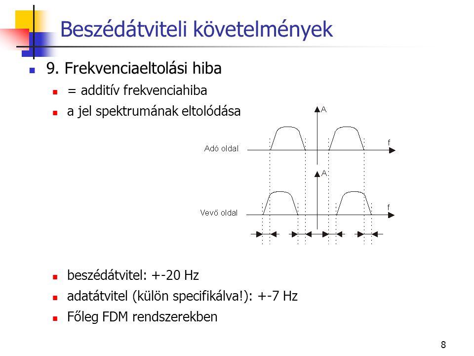8 9. Frekvenciaeltolási hiba = additív frekvenciahiba a jel spektrumának eltolódása beszédátvitel: +-20 Hz adatátvitel (külön specifikálva!): +-7 Hz F