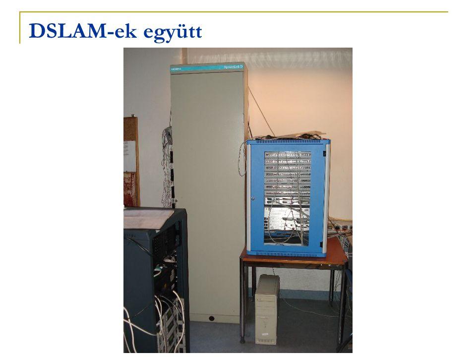 ADSL2 DSLAM Ethernet interfésszel