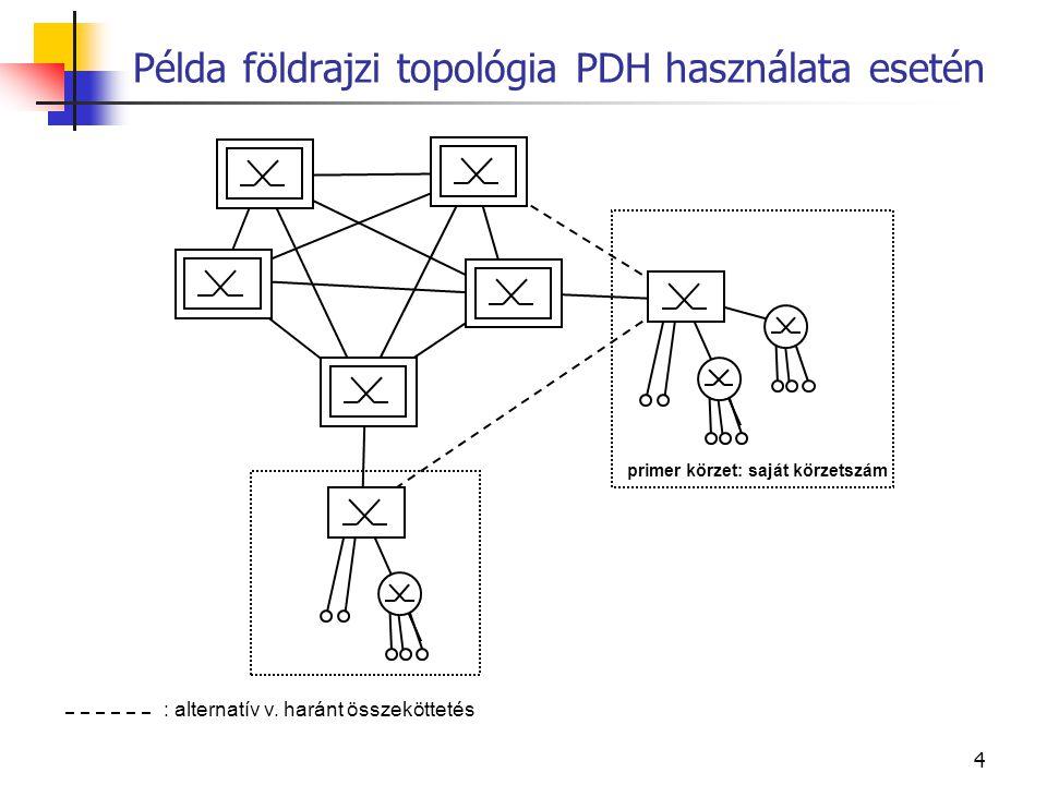 5 Magyarországi topológia (T-Com, régi, nem teljes) 5