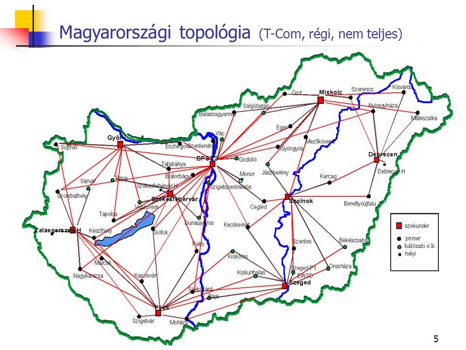 6 Nagyvárosi topológia, PDH alkalmazásával Pl.Budapest: kb.