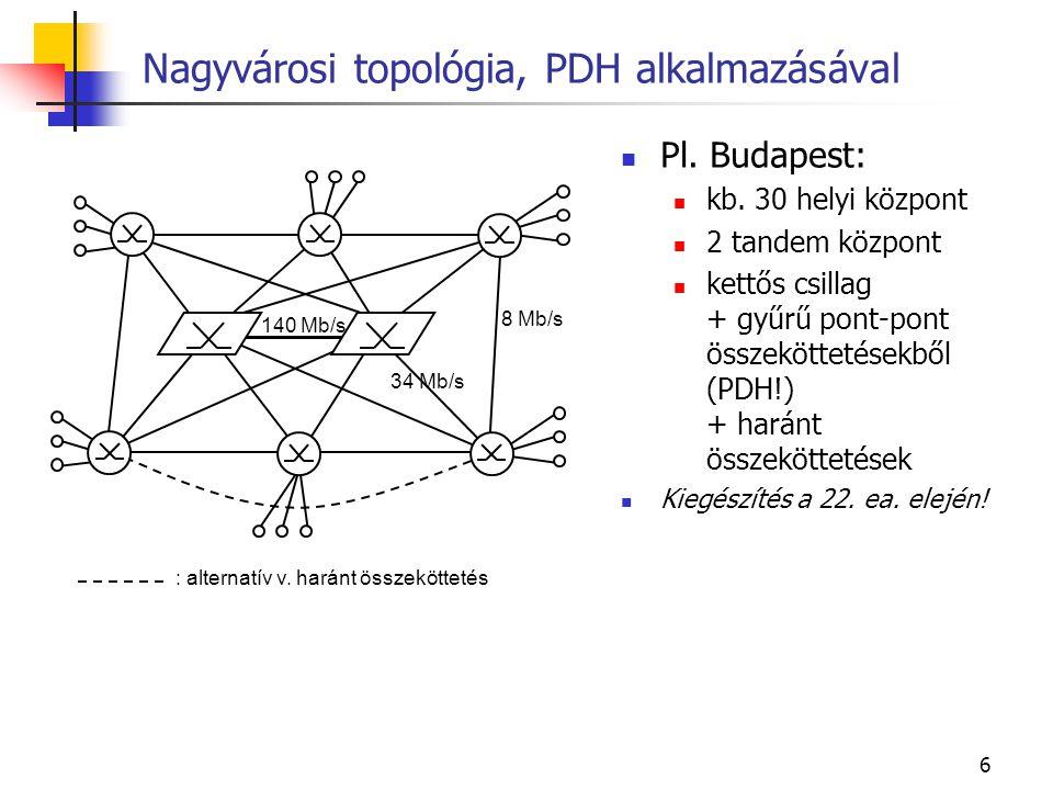 7 Közcélú távbeszélő központok Magyarországon kb.1300 kihelyezett fokozat kb.