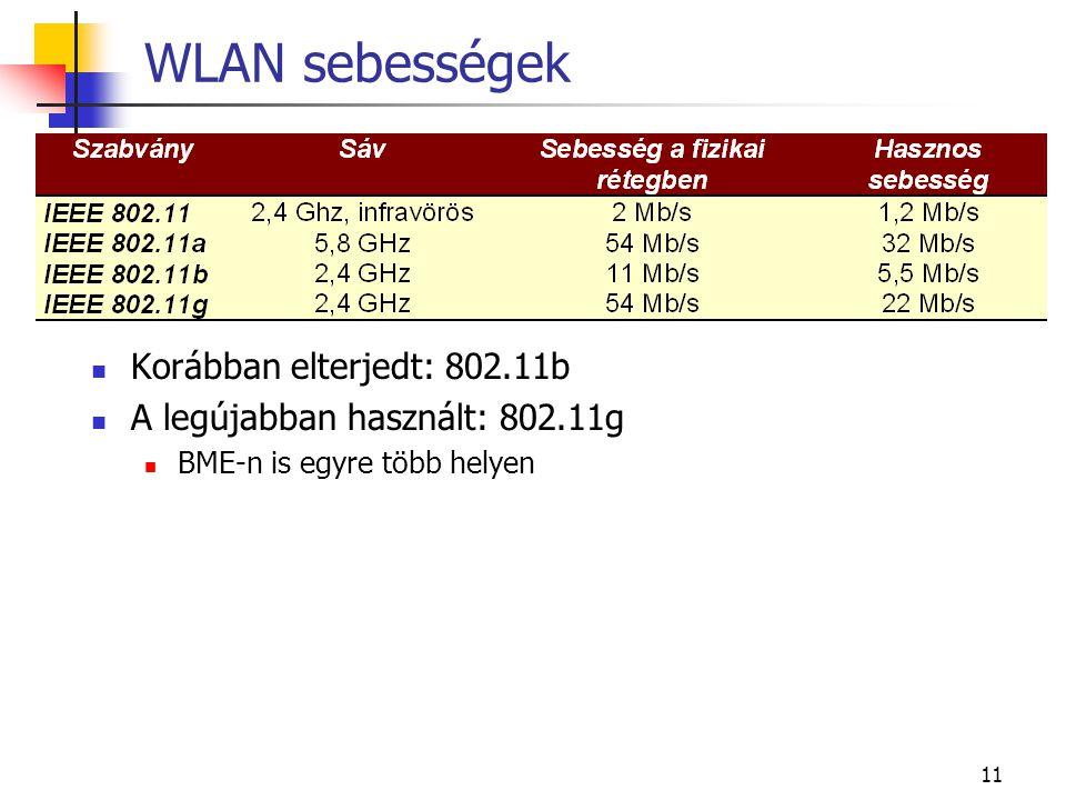 11 WLAN sebességek Korábban elterjedt: 802.11b A legújabban használt: 802.11g BME-n is egyre több helyen