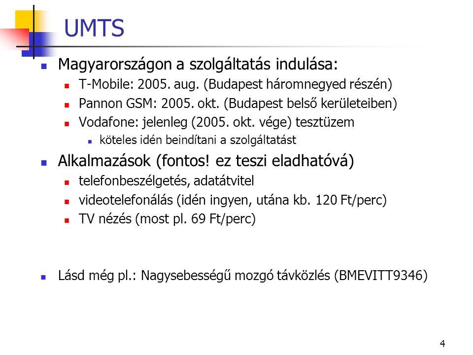 4 UMTS Magyarországon a szolgáltatás indulása: T-Mobile: 2005. aug. (Budapest háromnegyed részén) Pannon GSM: 2005. okt. (Budapest belső kerületeiben)