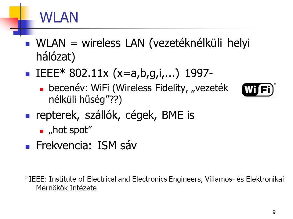 """9 WLAN WLAN = wireless LAN (vezetéknélküli helyi hálózat) IEEE* 802.11x (x=a,b,g,i,...) 1997- becenév: WiFi (Wireless Fidelity, """"vezeték nélküli hűség"""