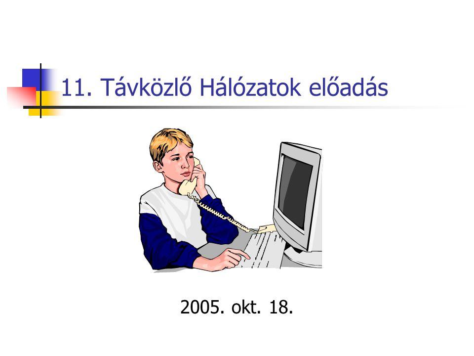 11. Távközlő Hálózatok előadás 2005. okt. 18.