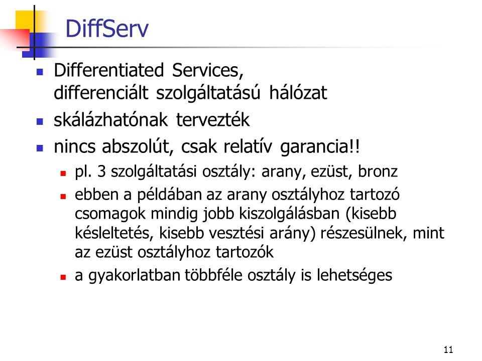 11 DiffServ Differentiated Services, differenciált szolgáltatású hálózat skálázhatónak tervezték nincs abszolút, csak relatív garancia!! pl. 3 szolgál