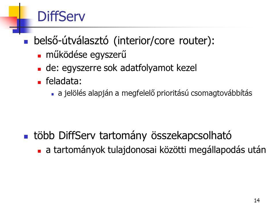 14 DiffServ belső-útválasztó (interior/core router): működése egyszerű de: egyszerre sok adatfolyamot kezel feladata: a jelölés alapján a megfelelő prioritású csomagtovábbítás több DiffServ tartomány összekapcsolható a tartományok tulajdonosai közötti megállapodás után