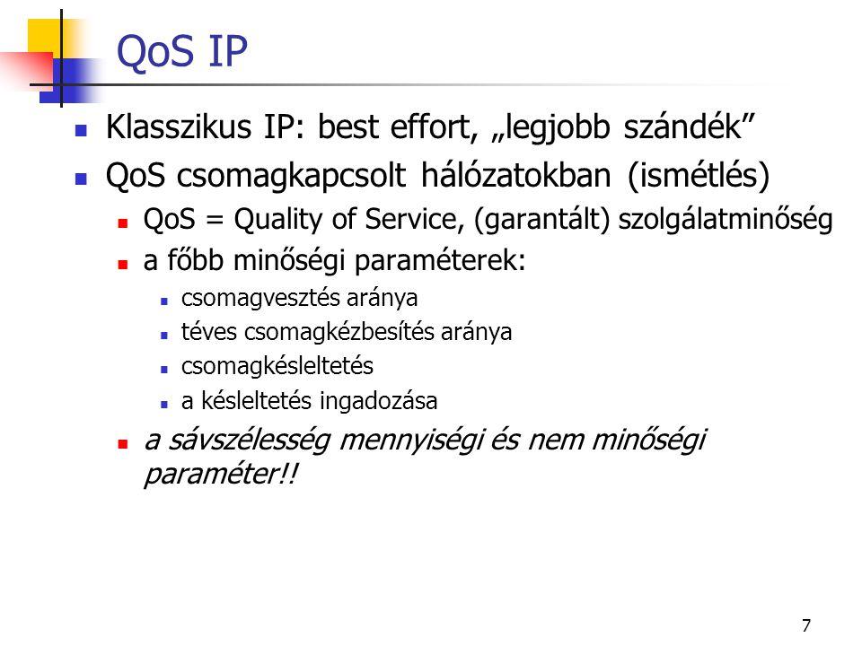"""7 QoS IP Klasszikus IP: best effort, """"legjobb szándék"""" QoS csomagkapcsolt hálózatokban (ismétlés) QoS = Quality of Service, (garantált) szolgálatminős"""