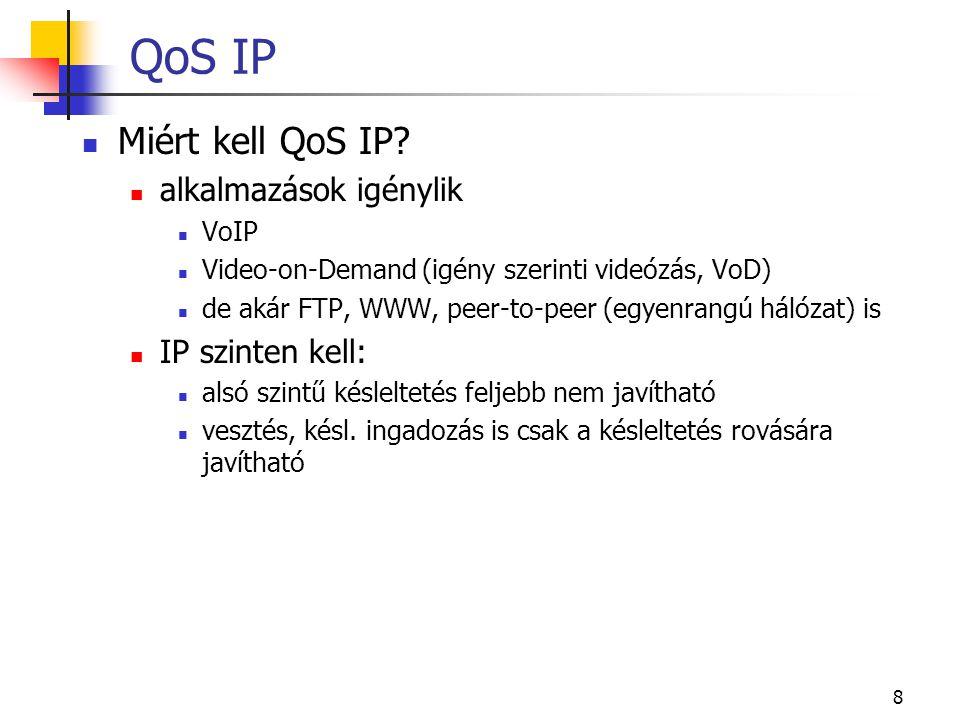 8 QoS IP Miért kell QoS IP? alkalmazások igénylik VoIP Video-on-Demand (igény szerinti videózás, VoD) de akár FTP, WWW, peer-to-peer (egyenrangú hálóz