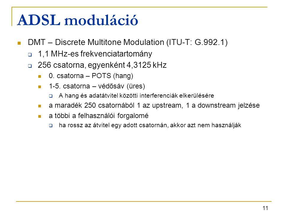 11 ADSL moduláció DMT – Discrete Multitone Modulation (ITU-T: G.992.1)  1,1 MHz-es frekvenciatartomány  256 csatorna, egyenként 4,3125 kHz 0. csator