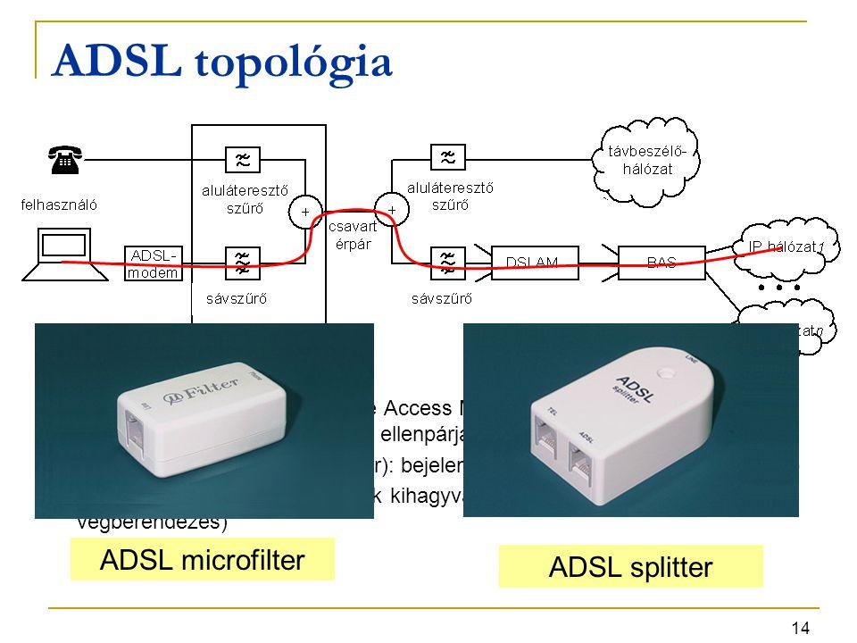 14 ADSL topológia DSLAM (Digital Subscriber Line Access Multiplexer, digitális előfizetői vonal hozzáférési nyaláboló): modem ellenpárja, ATM szinten